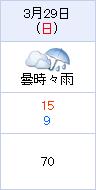 中京競馬場天候