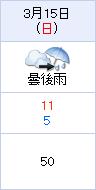 中山競馬場の天気
