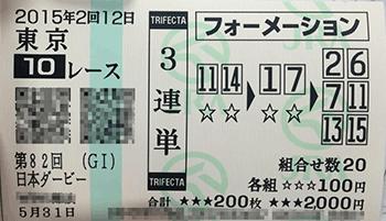 日本ダービー3連単